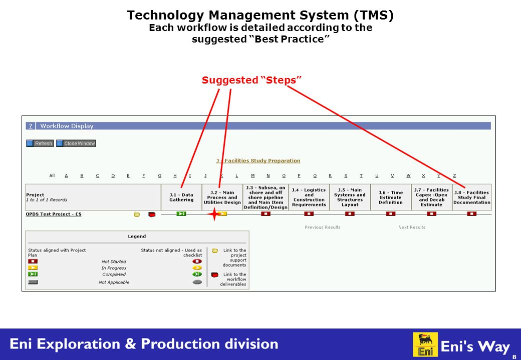 19 PMS (Project Management System) Project Administration – Stakeholder Management, Document Register Stakeholder analysis (impact vs.