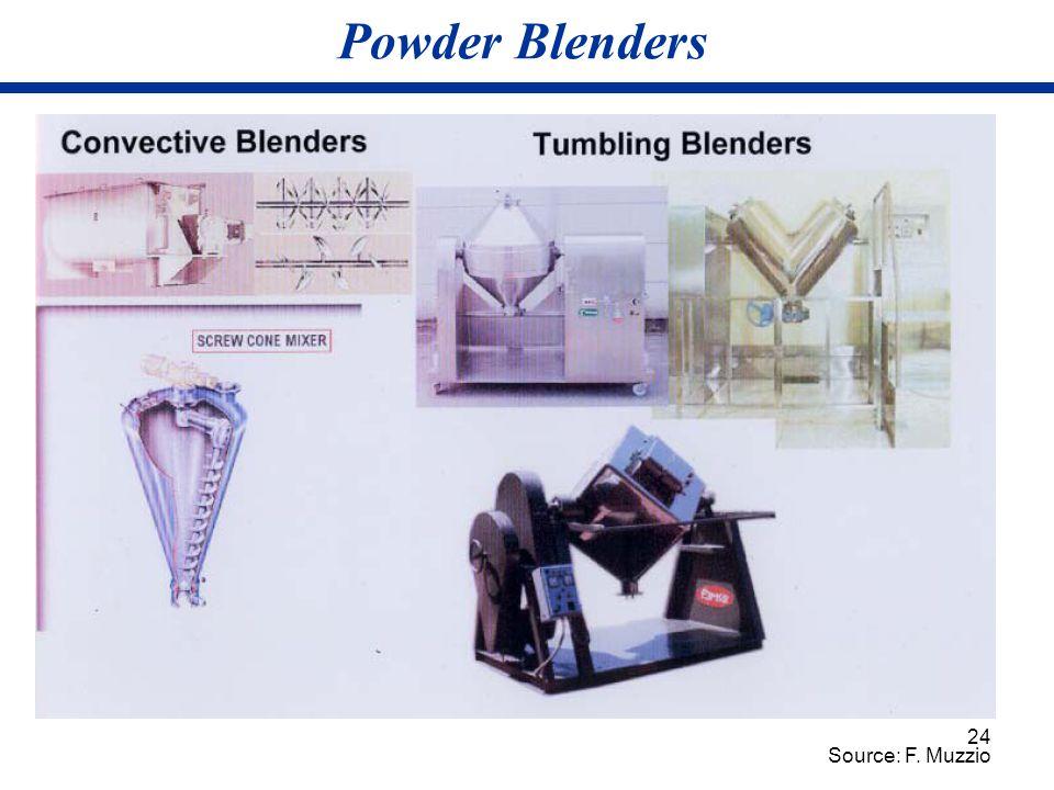 24 Powder Blenders Source: F. Muzzio