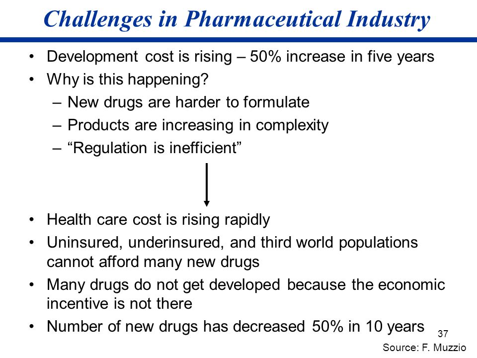 37 Challenges in Pharmaceutical Industry Development cost is rising – 50% increase in five years Why is this happening? –New drugs are harder to formu