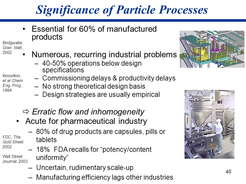 40 Significance of Particle Processes Essential for 60% of manufactured products Numerous, recurring industrial problems –40-50% operations below desi