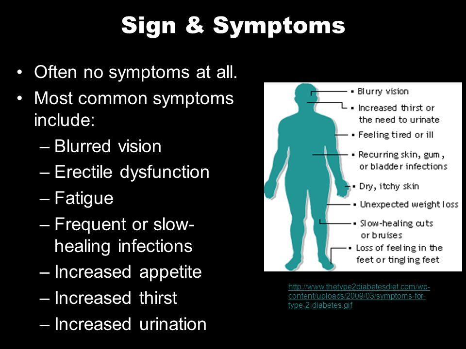 Sign & Symptoms Often no symptoms at all.