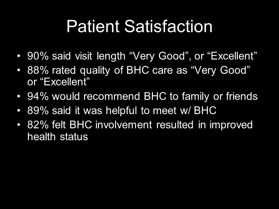 Patient Satisfaction 90% said visit length Very Good , or Excellent 88% rated quality of BHC care as Very Good or Excellent 94% would recommend BHC to family or friends 89% said it was helpful to meet w/ BHC 82% felt BHC involvement resulted in improved health status
