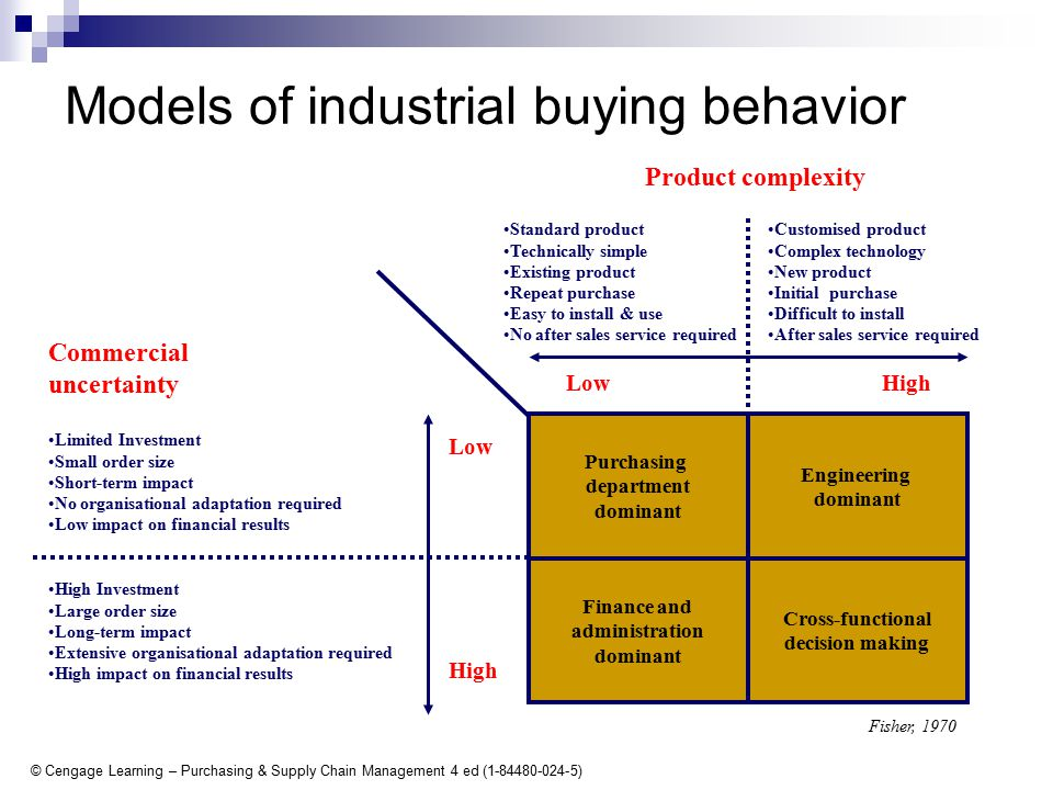 © Cengage Learning – Purchasing & Supply Chain Management 4 ed (1-84480-024-5) Models of industrial buying behavior Finance and administration dominant Cross-functional decision making Purchasing department dominant Engineering dominant LowHigh Product complexity Low High Commercial uncertainty Standard product Technically simple Existing product Repeat purchase Easy to install & use No after sales service required Customised product Complex technology New product Initial purchase Difficult to install After sales service required Limited Investment Small order size Short-term impact No organisational adaptation required Low impact on financial results High Investment Large order size Long-term impact Extensive organisational adaptation required High impact on financial results Fisher, 1970