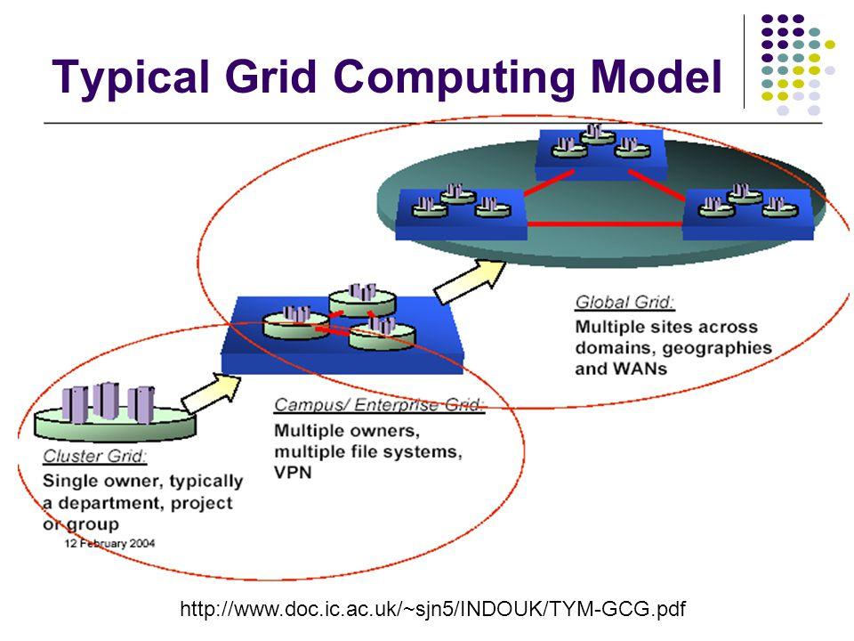 Typical Grid Computing Model http://www.doc.ic.ac.uk/~sjn5/INDOUK/TYM-GCG.pdf