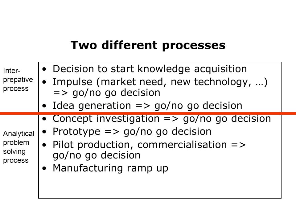 Two different processes Decision to start knowledge acquisition Impulse (market need, new technology, …) => go/no go decision Idea generation => go/no go decision Concept investigation => go/no go decision Prototype => go/no go decision Pilot production, commercialisation => go/no go decision Manufacturing ramp up Inter- prepative process Analytical problem solving process