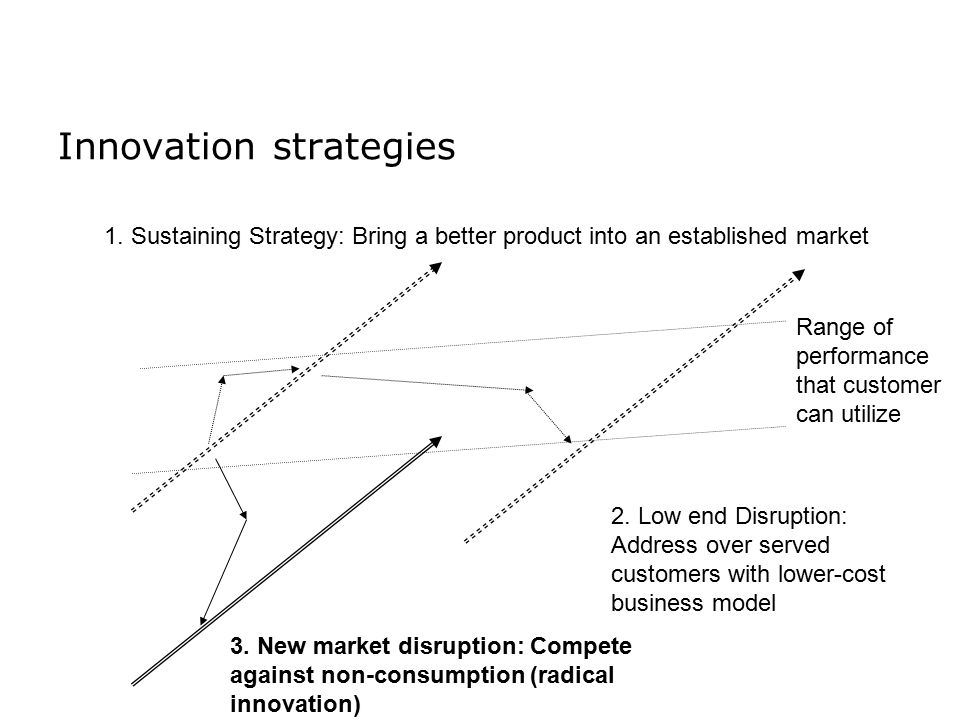 Innovation strategies 1. Sustaining Strategy: Bring a better product into an established market 2.