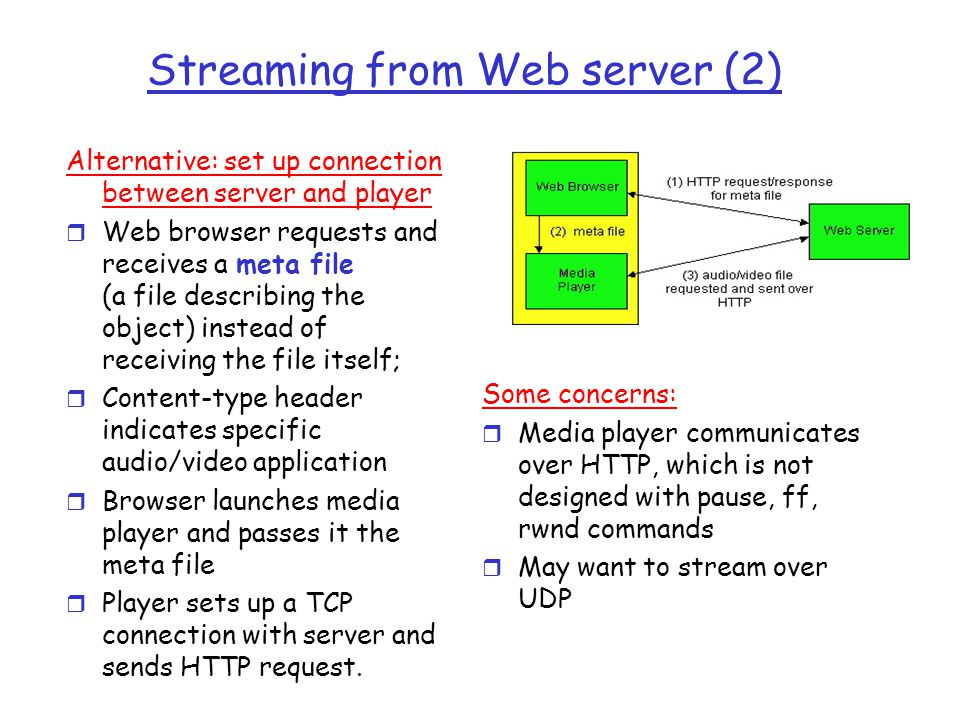 Streaming from Web server (2) Alternative: set up connection between server and player r Web browser requests and receives a meta file (a file describ