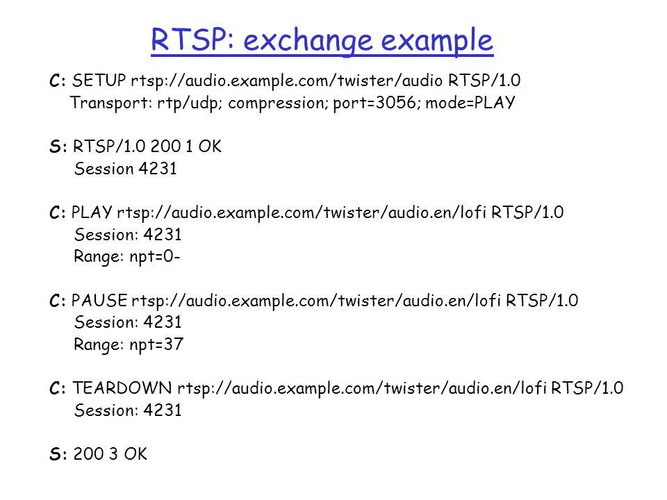 RTSP: exchange example C: SETUP rtsp://audio.example.com/twister/audio RTSP/1.0 Transport: rtp/udp; compression; port=3056; mode=PLAY S: RTSP/1.0 200