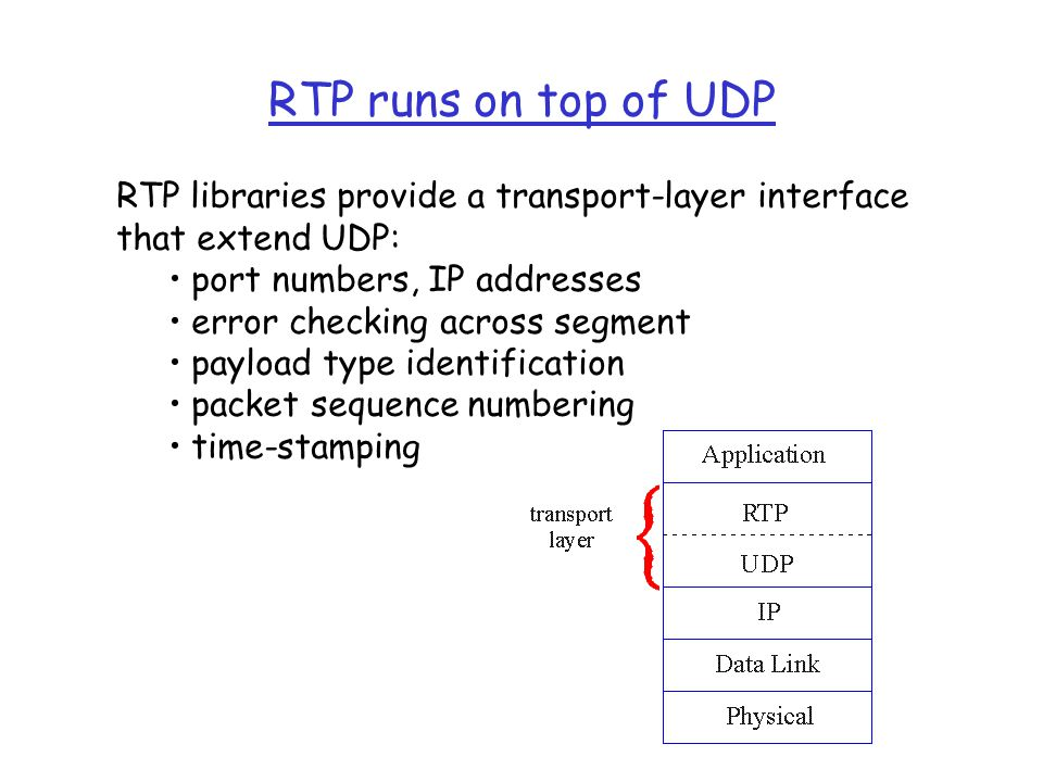 RTP runs on top of UDP RTP libraries provide a transport-layer interface that extend UDP: port numbers, IP addresses error checking across segment pay
