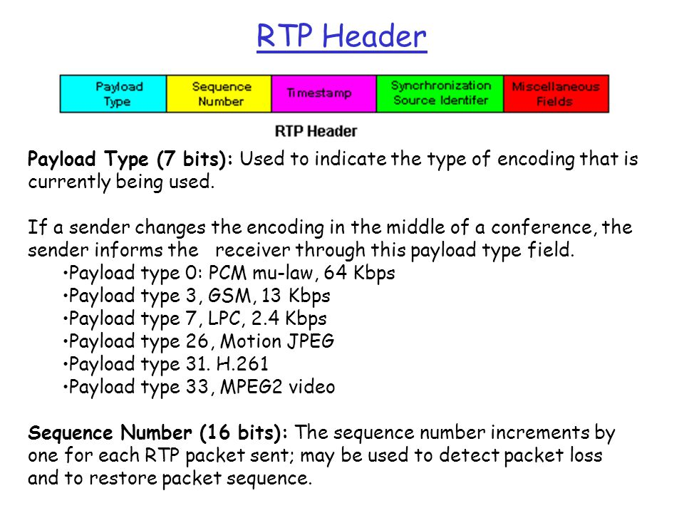 RTP Header Payload Type (7 bits): Used to indicate the type of encoding that is currently being used. If a sender changes the encoding in the middle o