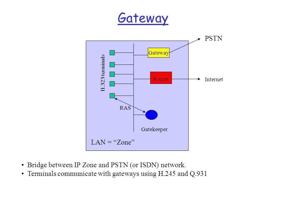 """Gateway H.323 terminals Gatekeeper Router Internet LAN = """"Zone"""" RAS Gateway PSTN Bridge between IP Zone and PSTN (or ISDN) network. Terminals communic"""
