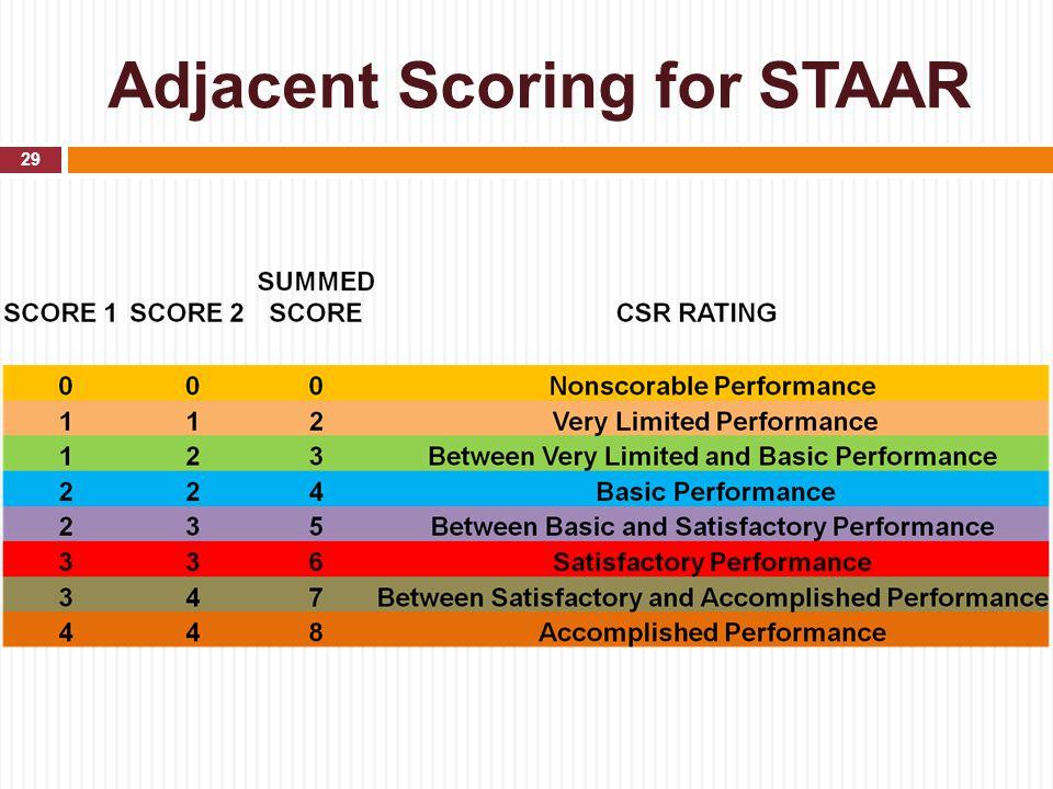 Adjacent Scoring for STAAR 29