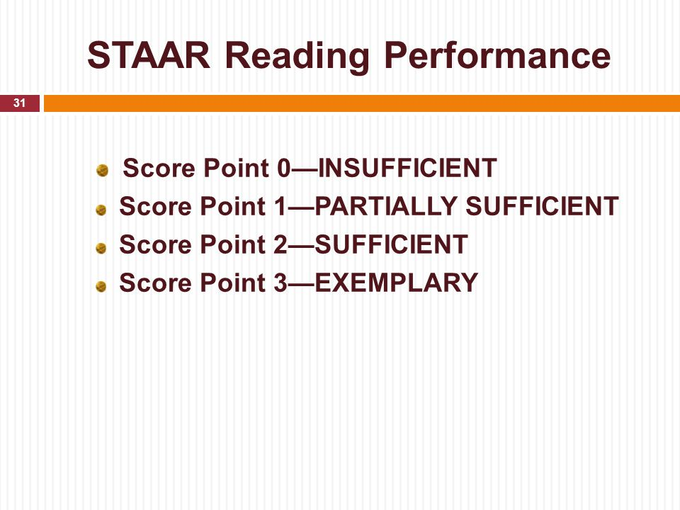 STAAR Reading Performance Score Point 0—INSUFFICIENT Score Point 1—PARTIALLY SUFFICIENT Score Point 2—SUFFICIENT Score Point 3—EXEMPLARY 31