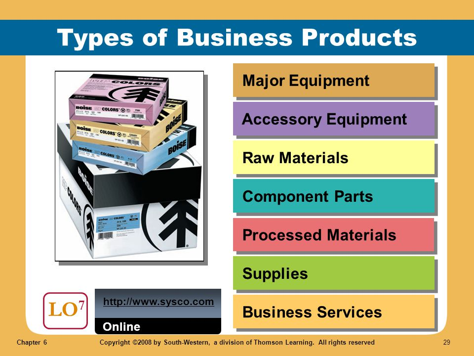Chapter 6Copyright ©2008 by South-Western, a division of Thomson Learning. All rights reserved 29 Types of Business Products LO 7 Major Equipment Acce