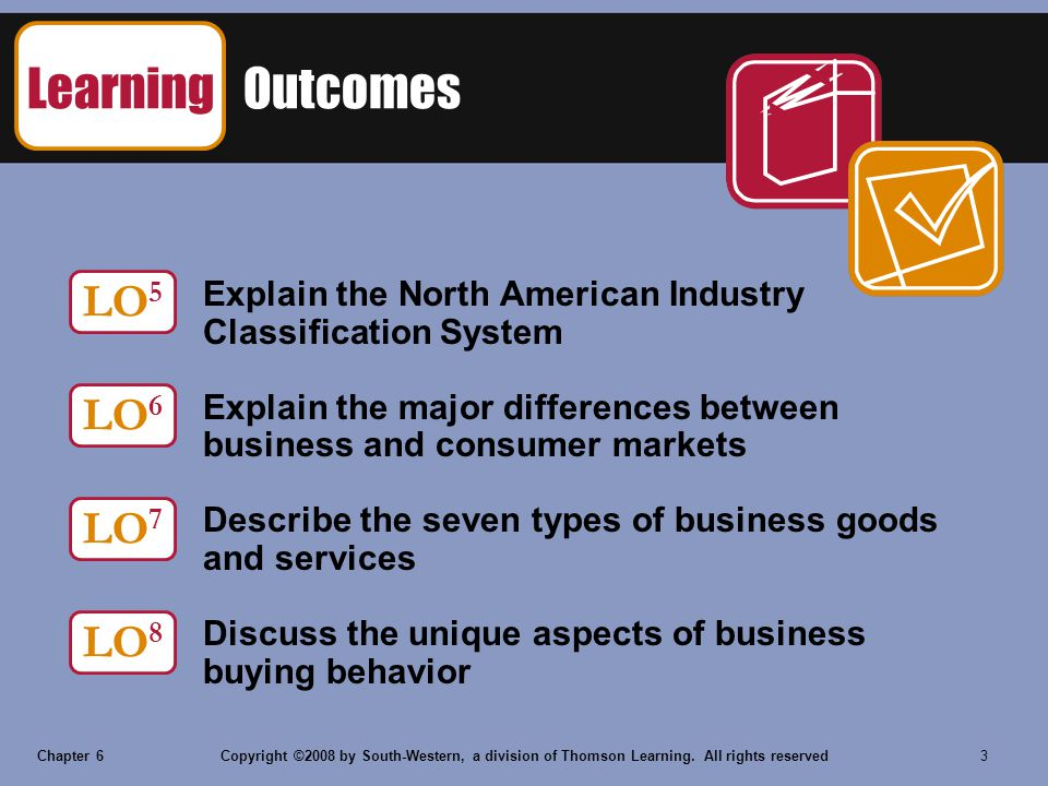 Chapter 6Copyright ©2008 by South-Western, a division of Thomson Learning. All rights reserved 3 Learning Outcomes Explain the North American Industry