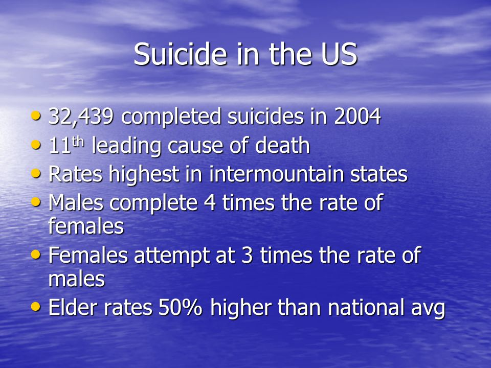 Suicide in the US 32,439 completed suicides in 2004 32,439 completed suicides in 2004 11 th leading cause of death 11 th leading cause of death Rates highest in intermountain states Rates highest in intermountain states Males complete 4 times the rate of females Males complete 4 times the rate of females Females attempt at 3 times the rate of males Females attempt at 3 times the rate of males Elder rates 50% higher than national avg Elder rates 50% higher than national avg