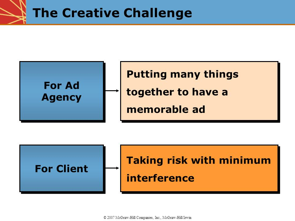 Determining what the advertising message will say or communicate Putting many things together to have a memorable ad The Creative Challenge © 2007 McGraw-Hill Companies, Inc., McGraw-Hill/Irwin For Ad Agency For Client Taking risk with minimum interference