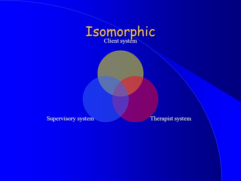 Isomorphic Client system Therapist system Supervisory system