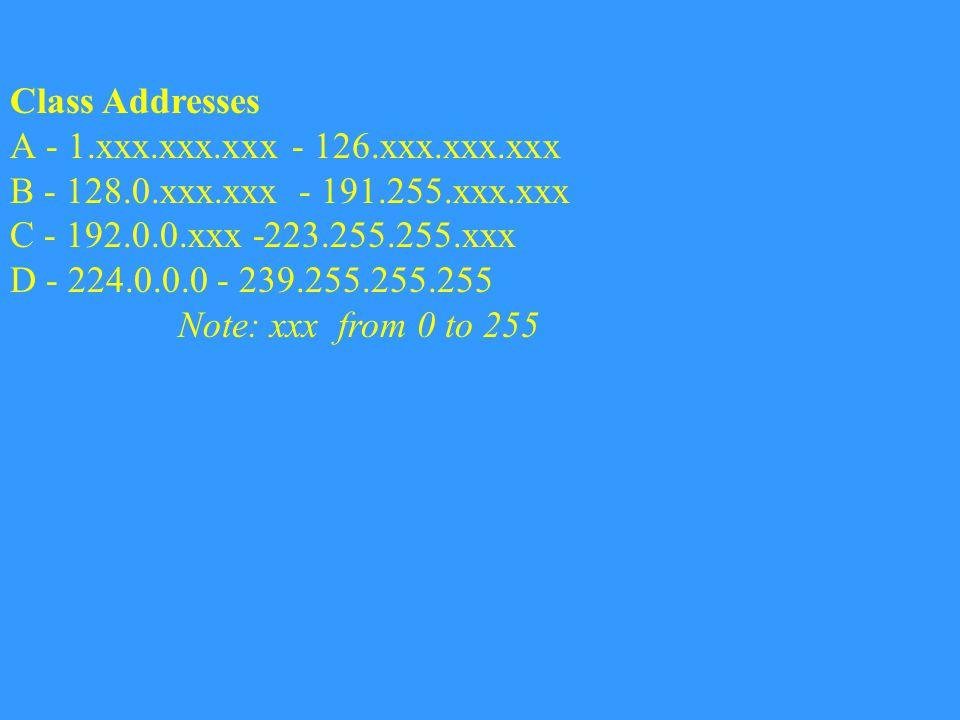 Class Addresses А - 1.ххх.ххх.ххх - 126.ххх.ххх.ххх В - 128.0.ххх.ххх - 191.255.ххх.ххх С - 192.0.0.ххх -223.255.255.ххх D - 224.0.0.0 - 239.255.255.2