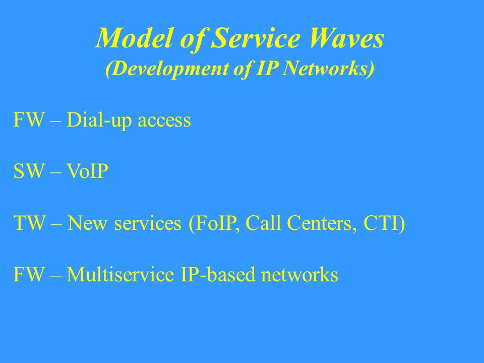 Model of Service Waves (Development of IP Networks) FW – Dial-up access SW – VoIP TW – New services (FoIP, Call Centers, CTI) FW – Multiservice IP-based networks
