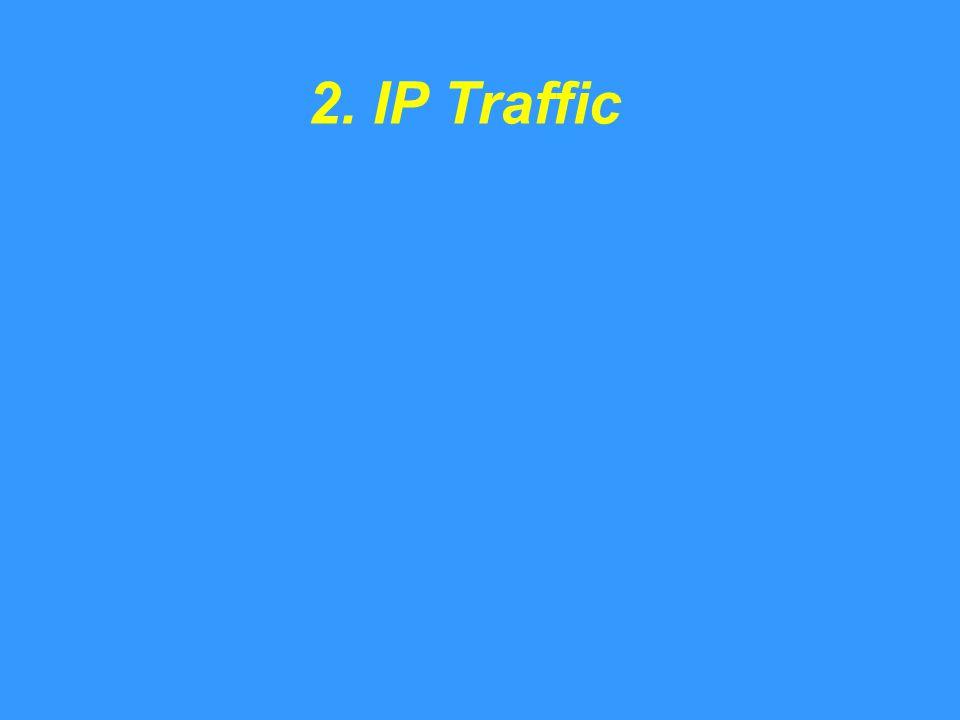 2. IP Traffic