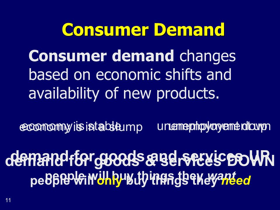 11 Consumer Demand Consumer demand changes based on economic shifts and availability of new products.