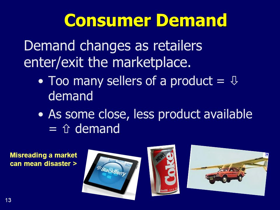 13 Consumer Demand Demand changes as retailers enter/exit the marketplace.
