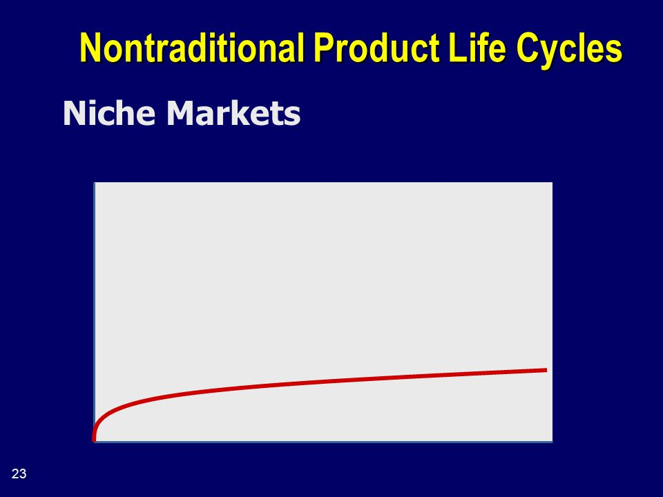 23 Nontraditional Product Life Cycles Niche Markets