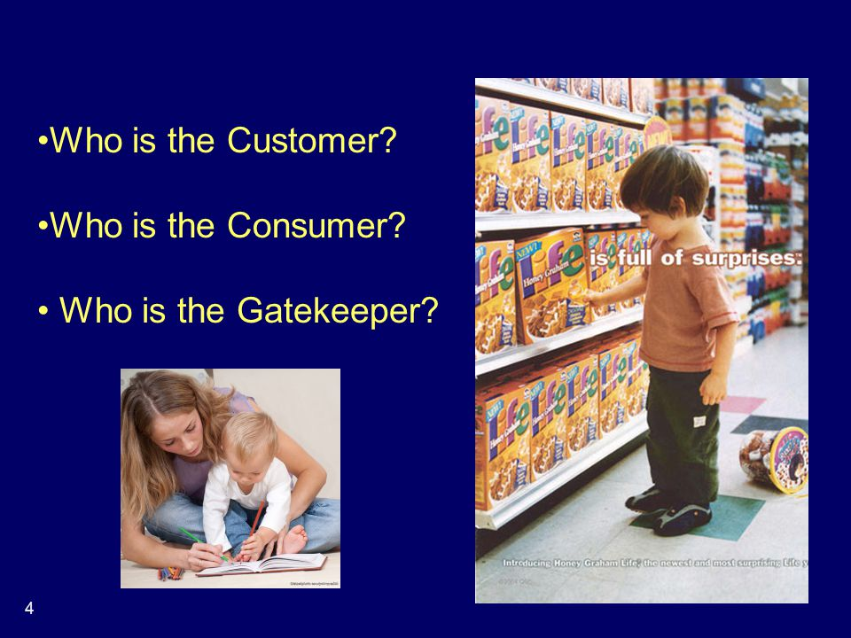 15 Consumer Demand Understanding fluctuations in consumer demand is essential to marketing.