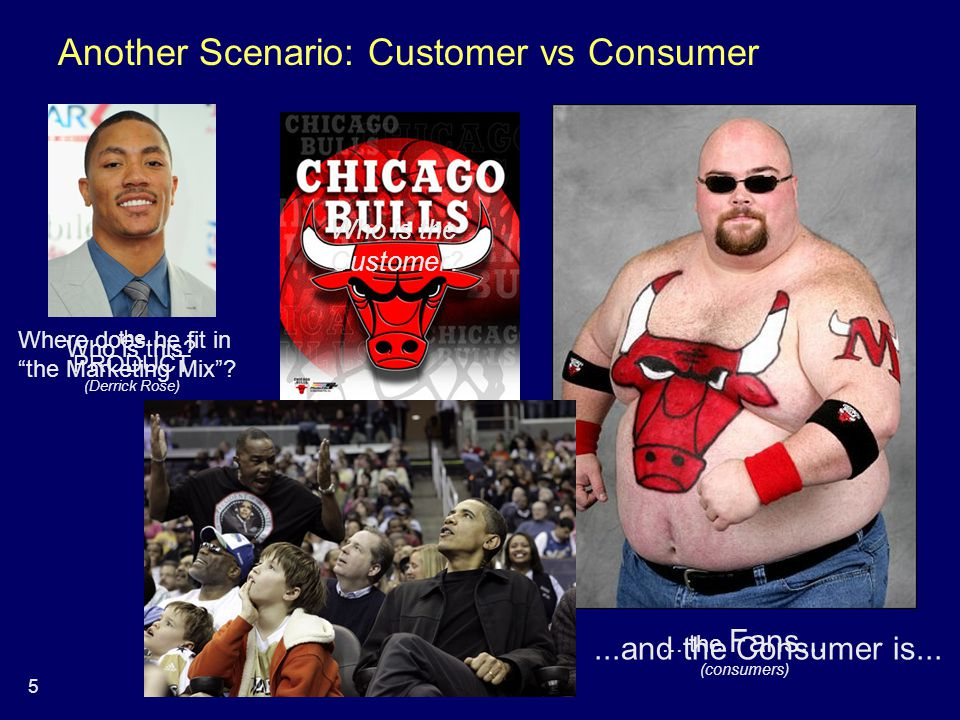5 Another Scenario: Customer vs Consumer Who is this.