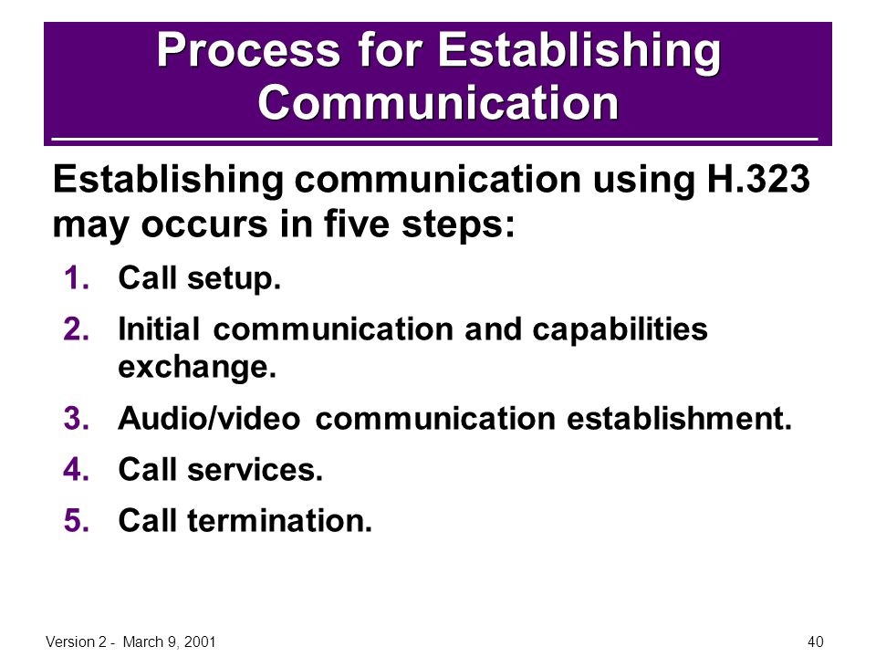 Version 2 - March 9, 200140 Process for Establishing Communication Establishing communication using H.323 may occurs in five steps: 1.Call setup. 2.In