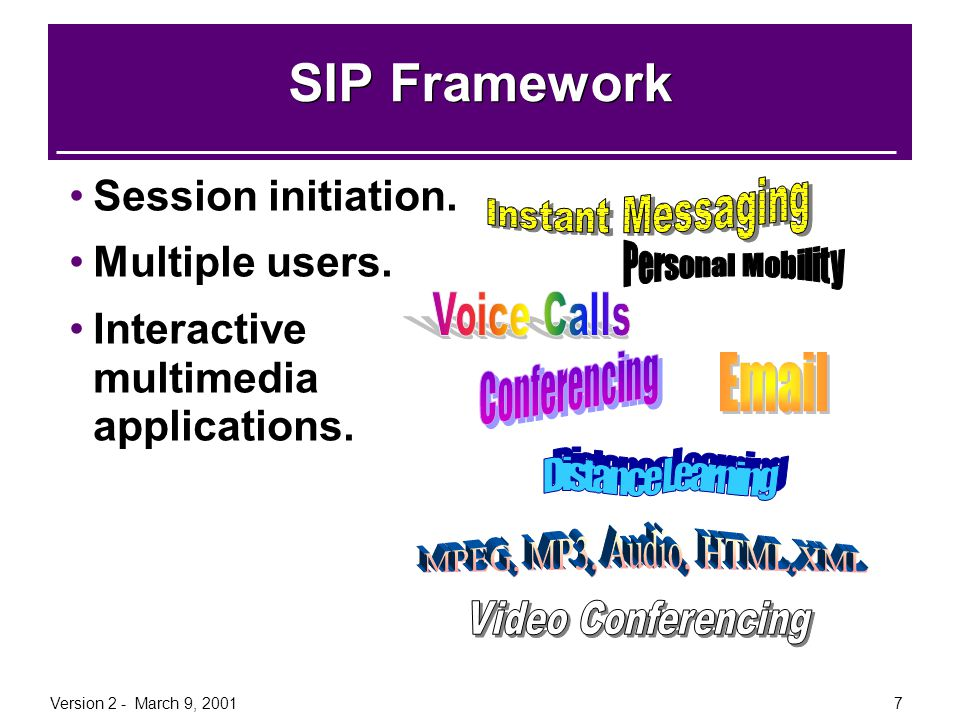 Version 2 - March 9, 20017 SIP Framework Session initiation. Multiple users. Interactive multimedia applications.