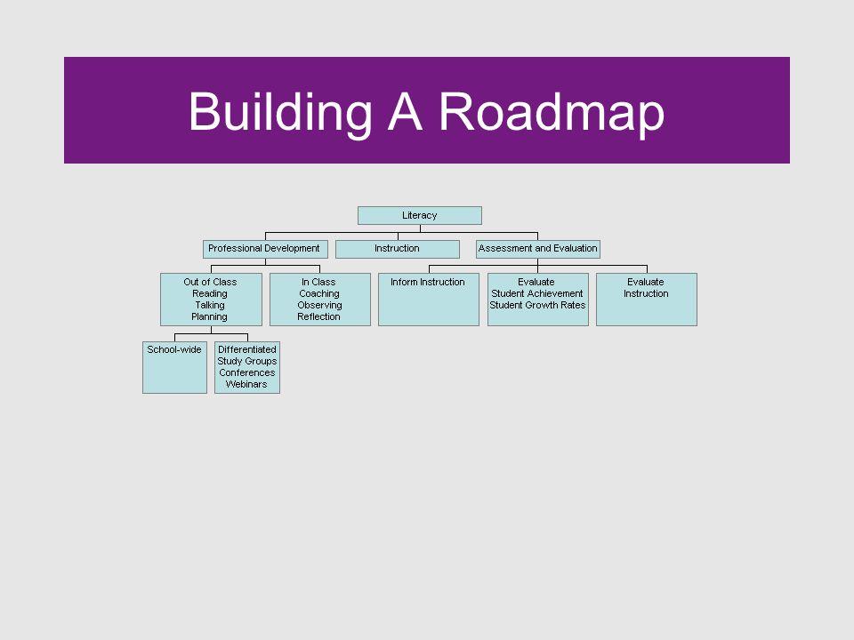 Building A Roadmap
