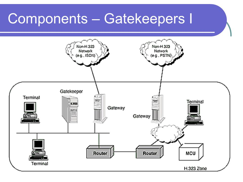 Components – Gatekeepers I