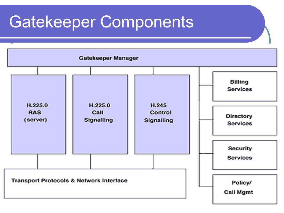 Gatekeeper Components