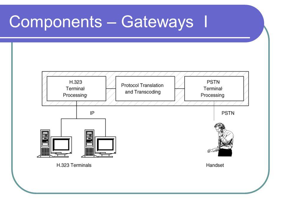 Components – Gateways I