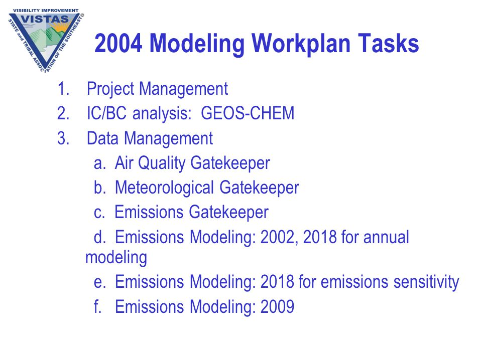 2004 Modeling Workplan Tasks 1. Project Management 2.