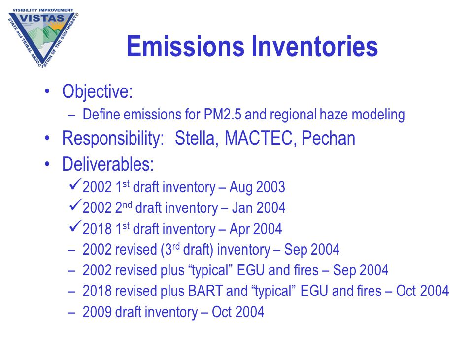 Emissions Inventories Objective: –Define emissions for PM2.5 and regional haze modeling Responsibility: Stella, MACTEC, Pechan Deliverables: 2002 1 st draft inventory – Aug 2003 2002 2 nd draft inventory – Jan 2004 2018 1 st draft inventory – Apr 2004 –2002 revised (3 rd draft) inventory – Sep 2004 –2002 revised plus typical EGU and fires – Sep 2004 –2018 revised plus BART and typical EGU and fires – Oct 2004 –2009 draft inventory – Oct 2004