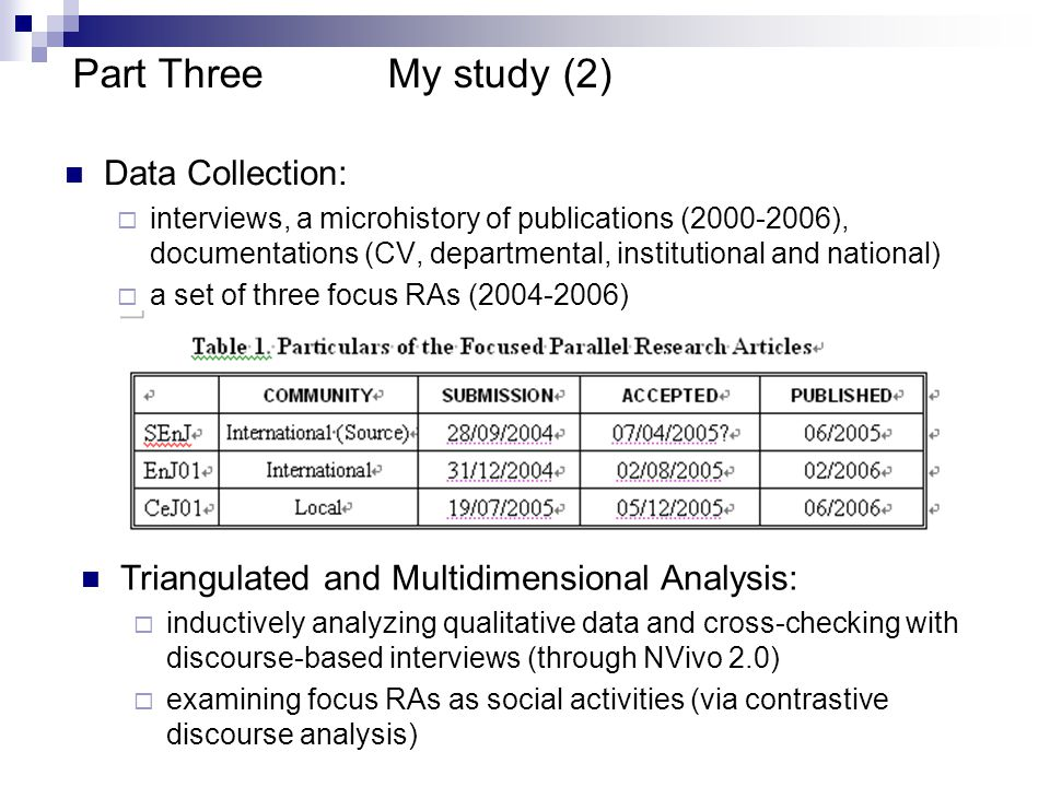 Data Collection:  interviews, a microhistory of publications (2000-2006), documentations (CV, departmental, institutional and national)  a set of three focus RAs (2004-2006) Part ThreeMy study (2) Triangulated and Multidimensional Analysis:  inductively analyzing qualitative data and cross-checking with discourse-based interviews (through NVivo 2.0)  examining focus RAs as social activities (via contrastive discourse analysis)