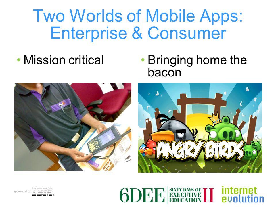 Commercial Enterprise Apps Have Embraced Consumer Mobile Cloud SaaS providers SalesForce.com Oracle, SAP