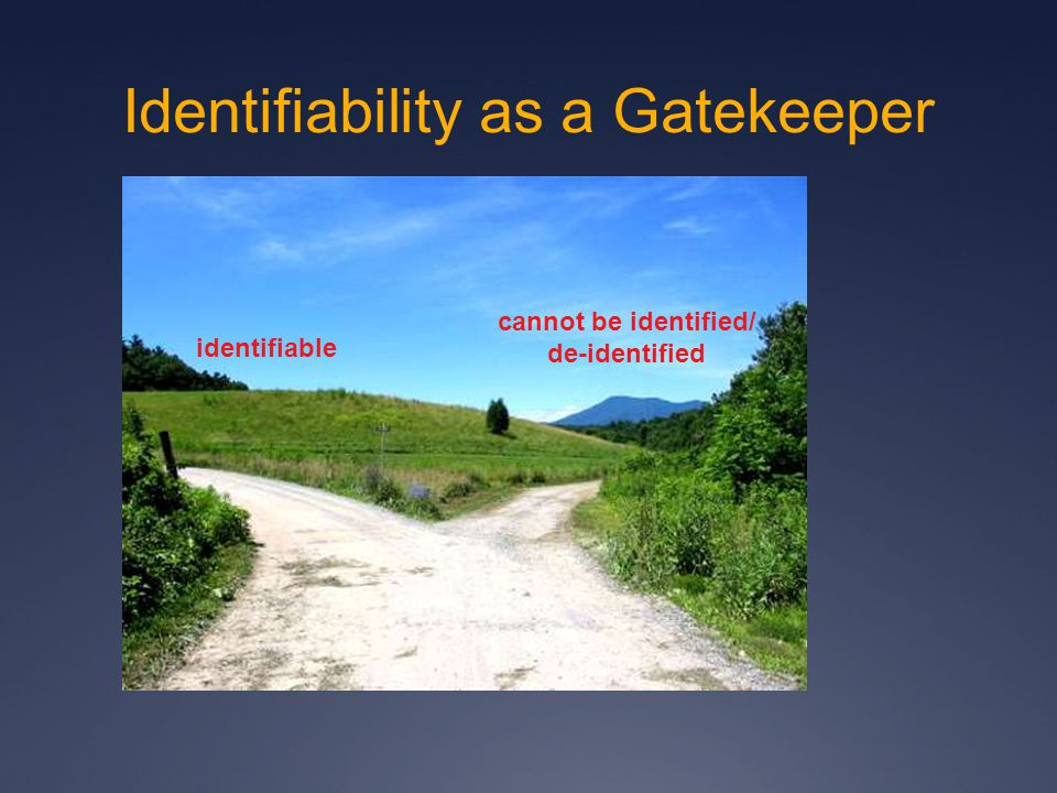 Identifiability as a Gatekeeper cannot be identified/ de-identified identifiable