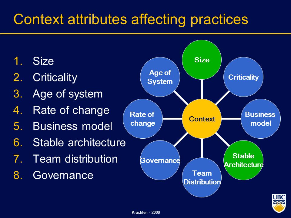 Kruchten - 2009 Context attributes affecting practices 1.Size 2.Criticality 3.Age of system 4.Rate of change 5.Business model 6.Stable architecture 7.Team distribution 8.Governance Context SizeCriticality Business model Stable Architecture Team Distribution Governance Rate of change Age of System