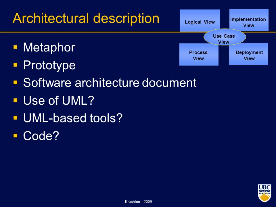 Kruchten - 2009 Architectural description  Metaphor  Prototype  Software architecture document  Use of UML.