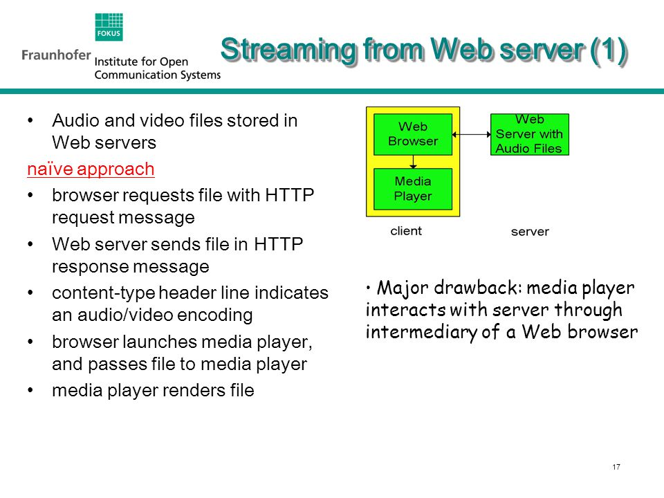 17 Streaming from Web server (1) Audio and video files stored in Web servers naïve approach browser requests file with HTTP request message Web server sends file in HTTP response message content-type header line indicates an audio/video encoding browser launches media player, and passes file to media player media player renders file Major drawback: media player interacts with server through intermediary of a Web browser
