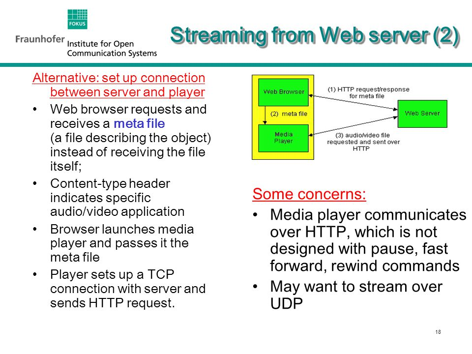 18 Streaming from Web server (2) Alternative: set up connection between server and player Web browser requests and receives a meta file (a file describing the object) instead of receiving the file itself; Content-type header indicates specific audio/video application Browser launches media player and passes it the meta file Player sets up a TCP connection with server and sends HTTP request.