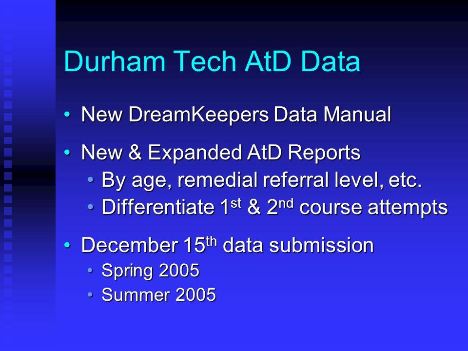 Durham Tech AtD Data New DreamKeepers Data ManualNew DreamKeepers Data Manual New & Expanded AtD ReportsNew & Expanded AtD Reports By age, remedial referral level, etc.By age, remedial referral level, etc.