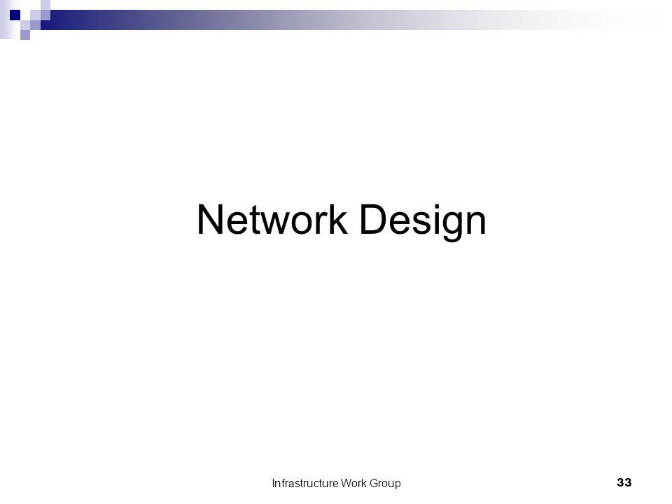 Infrastructure Work Group33 Network Design