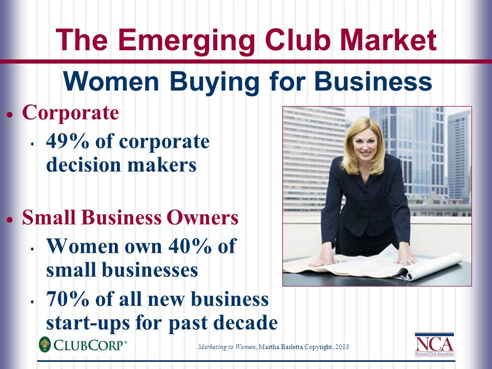 Women Buying for Business  Corporate 49% of corporate decision makers  Small Business Owners Women own 40% of small businesses 70% of all new business start-ups for past decade Marketing to Women, Martha Barletta Copyright, 2003 The Emerging Club Market