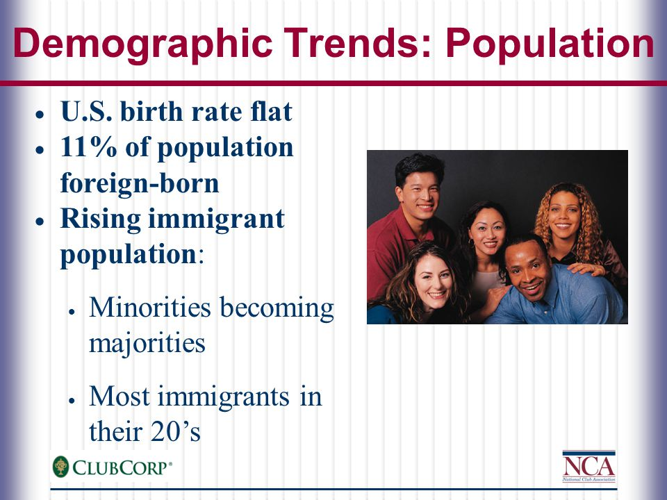 Demographic Trends: Population  U.S.