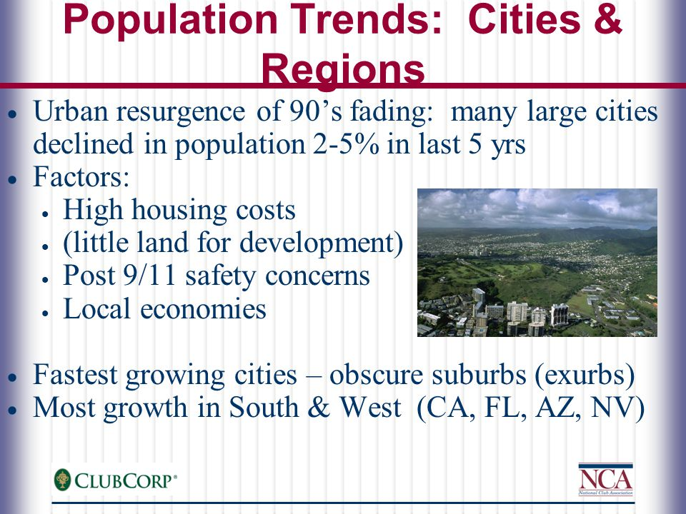 Population Trends: Cities & Regions  Urban resurgence of 90's fading: many large cities declined in population 2-5% in last 5 yrs  Factors:  High housing costs  (little land for development)  Post 9/11 safety concerns  Local economies  Fastest growing cities – obscure suburbs (exurbs)  Most growth in South & West (CA, FL, AZ, NV)
